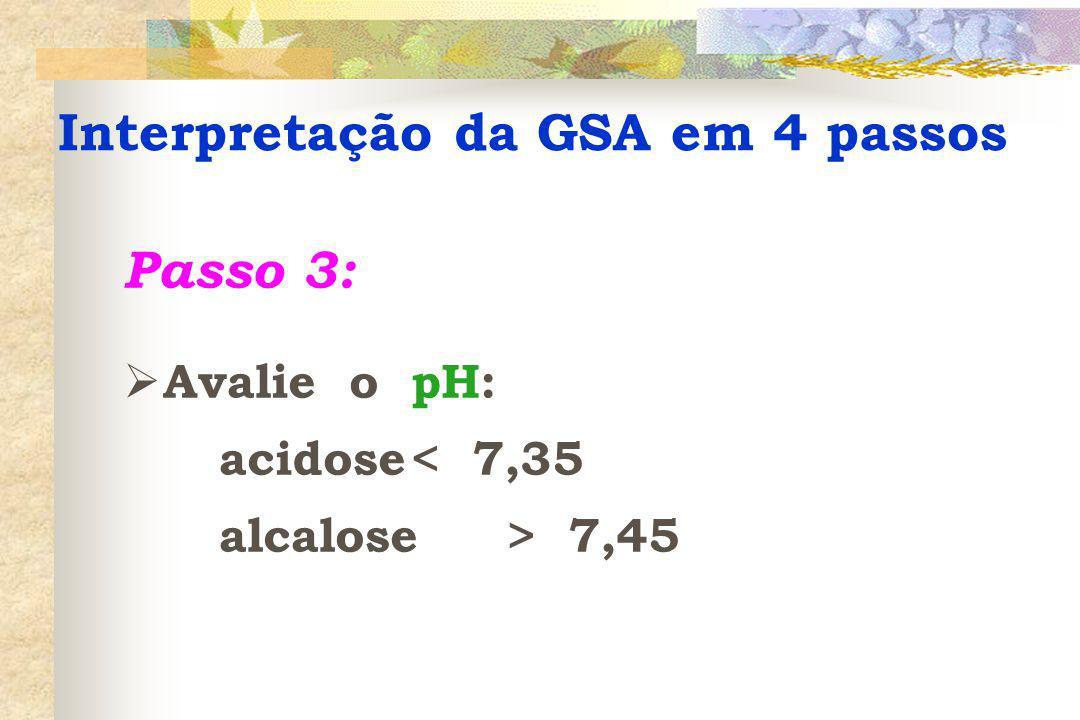 Passo 3:  Avalie o pH: acidose< 7,35 alcalose> 7,45 Interpretação da GSA em 4 passos
