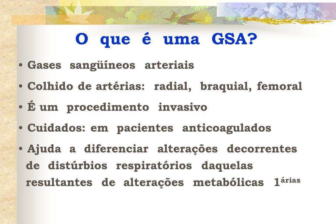 Como analizar uma GSA 1.PO 2  NL = 80 – 100 mmHg 2.
