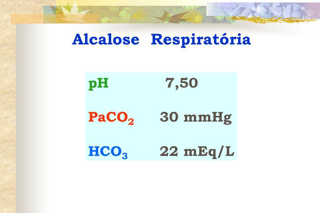 pH 7,50 PaCO 2 30 mmHg HCO 3 22 mEq/L Alcalose Respiratória