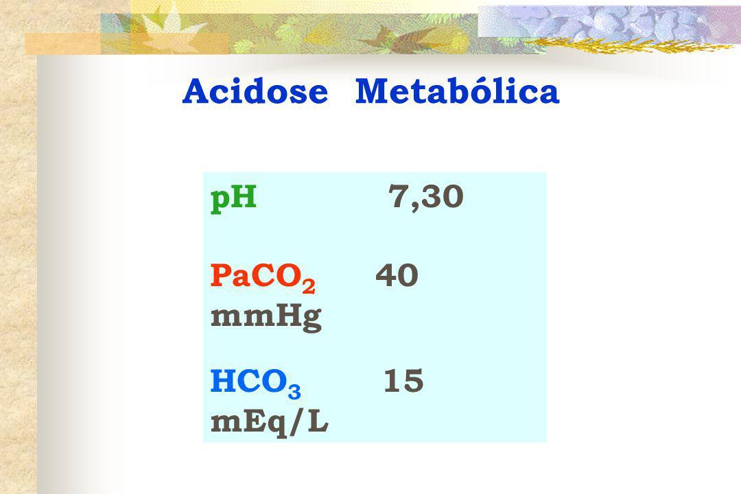 Acidose Metabólica pH 7,30 PaCO 2 40 mmHg HCO 3 15 mEq/L