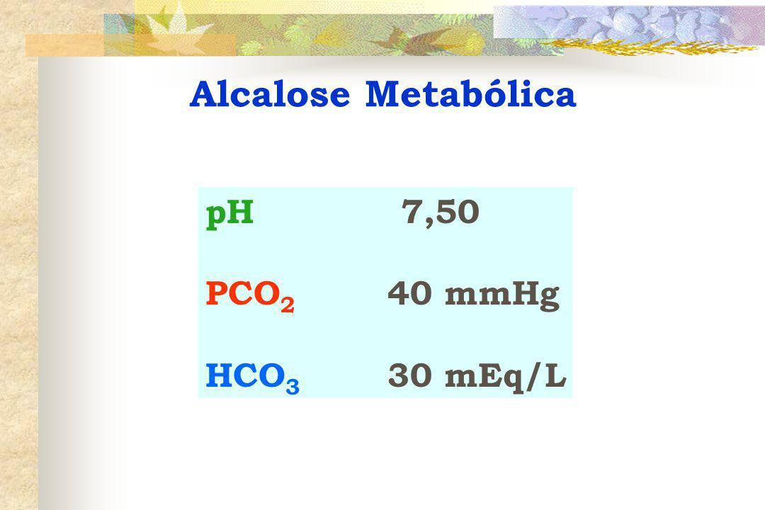 Alcalose Metabólica pH 7,50 PCO 2 40 mmHg HCO 3 30 mEq/L