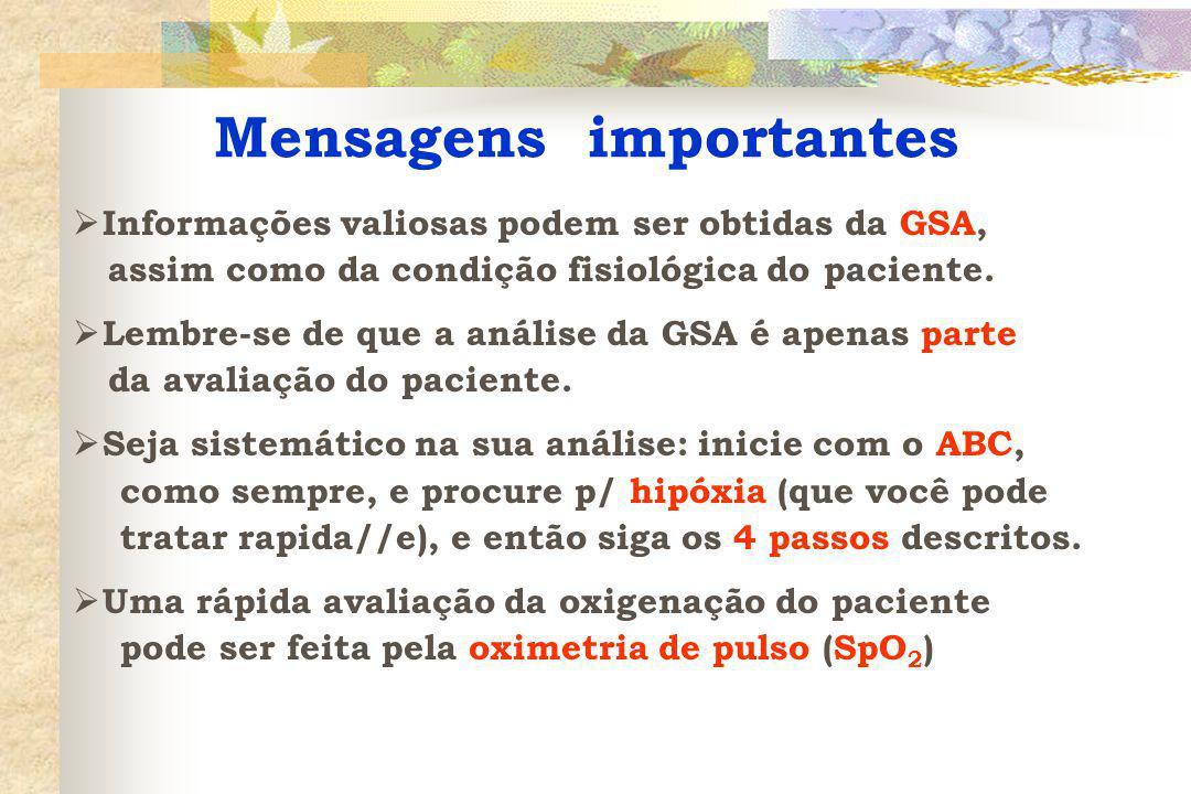 Mensagens importantes  Informações valiosas podem ser obtidas da GSA, assim como da condição fisiológica do paciente.