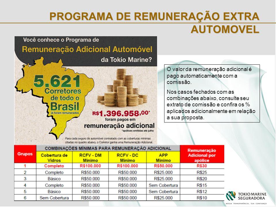 PROGRAMA DE REMUNERAÇÃO EXTRA AUTOMOVEL O valor da remuneração adicional é pago automaticamente com a comissão.