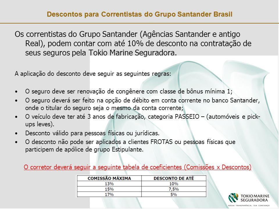 Descontos para Correntistas do Grupo Santander Brasil Os correntistas do Grupo Santander (Agências Santander e antigo Real), podem contar com até 10% de desconto na contratação de seus seguros pela Tokio Marine Seguradora.