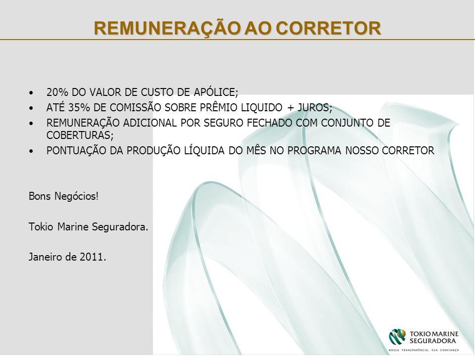 REMUNERAÇÃO AO CORRETOR 20% DO VALOR DE CUSTO DE APÓLICE; ATÉ 35% DE COMISSÃO SOBRE PRÊMIO LIQUIDO + JUROS; REMUNERAÇÃO ADICIONAL POR SEGURO FECHADO COM CONJUNTO DE COBERTURAS; PONTUAÇÃO DA PRODUÇÃO LÍQUIDA DO MÊS NO PROGRAMA NOSSO CORRETOR Bons Negócios.