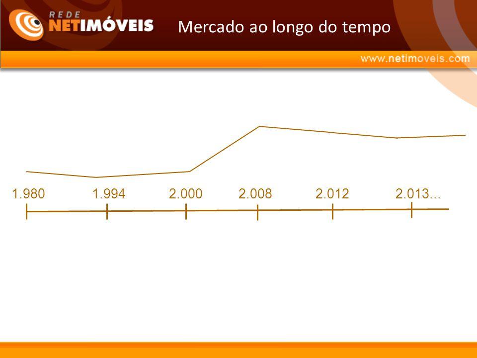 www.ariano.com.br