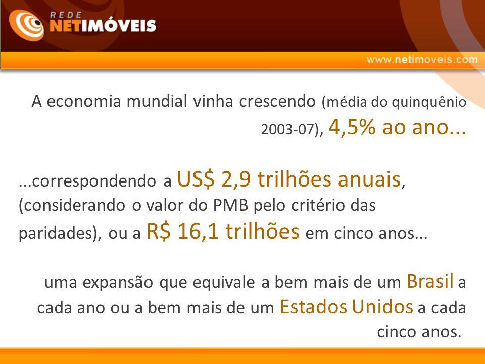 Crise 2008 Mercado imobiliário ou financeiro?