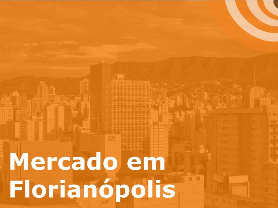 Mercado em Florianópolis