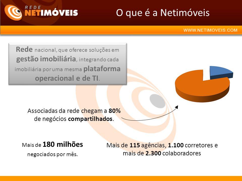 O que é a Netimóveis Rede nacional, que oferece soluções em gestão imobiliária, integrando cada imobiliária por uma mesma plataforma operacional e de TI.