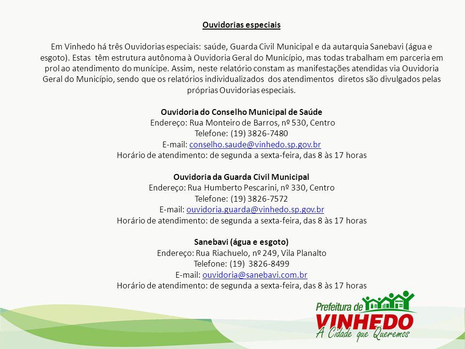 Ouvidorias especiais Em Vinhedo há três Ouvidorias especiais: saúde, Guarda Civil Municipal e da autarquia Sanebavi (água e esgoto).