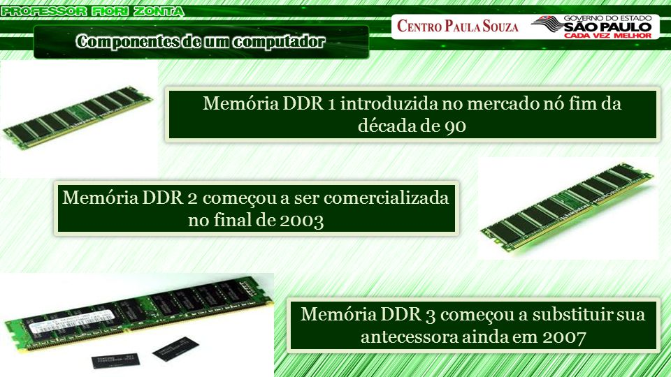 Memória DDR 1 introduzida no mercado nó fim da década de 90 Memória DDR 2 começou a ser comercializada no final de 2003 Memória DDR 3 começou a substi
