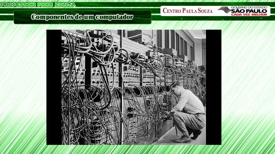 Gabinete Dispositivos de Saída ◦Monitor ◦Impressora Dispositivos de Entrada ◦Teclado ◦Mouse Outros Periféricos Composição de um computador