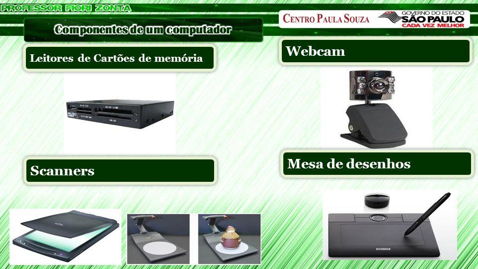 Leitores de Cartões de memória Webcam Scanners Mesa de desenhos