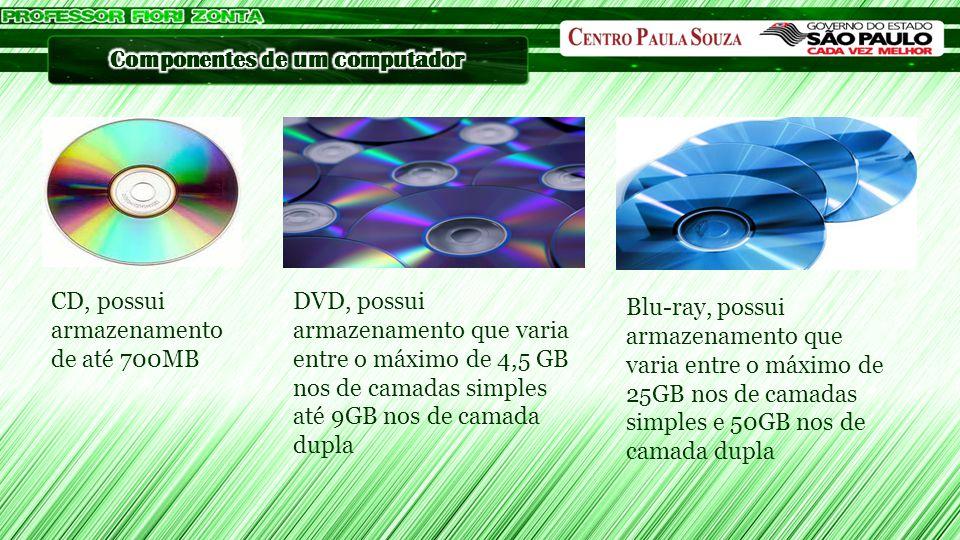 CD, possui armazenamento de até 700MB DVD, possui armazenamento que varia entre o máximo de 4,5 GB nos de camadas simples até 9GB nos de camada dupla