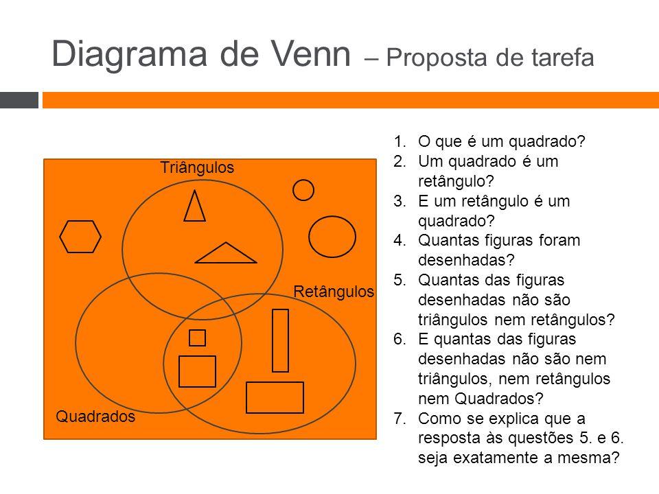 Diagrama de Venn – Proposta de tarefa 1.O que é um quadrado.