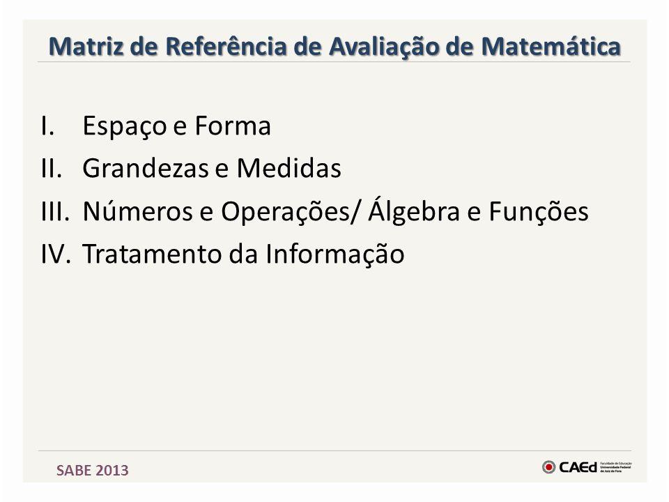 SABE 2013 Matriz de Referência de Avaliação de Matemática I.Espaço e Forma II.Grandezas e Medidas III.Números e Operações/ Álgebra e Funções IV.Tratam