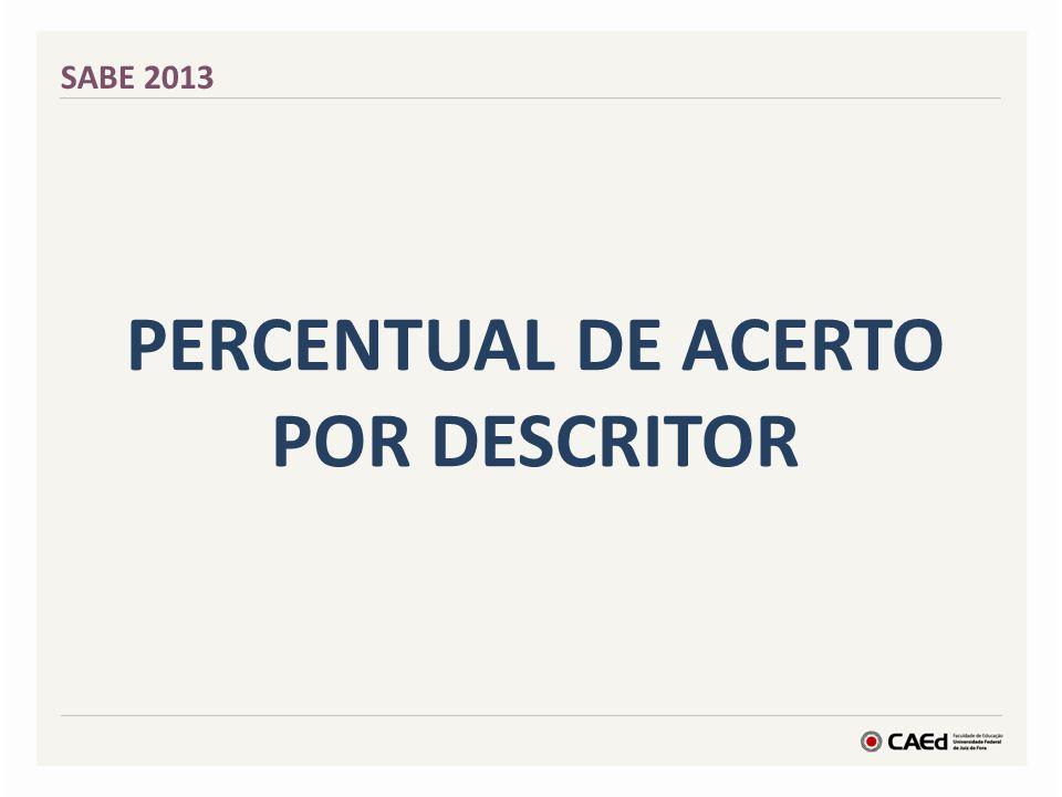 PERCENTUAL DE ACERTO POR DESCRITOR SABE 2013