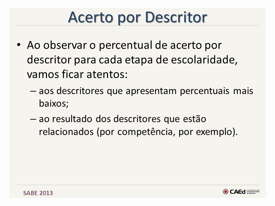SABE 2013 Acerto por Descritor Ao observar o percentual de acerto por descritor para cada etapa de escolaridade, vamos ficar atentos: – aos descritore