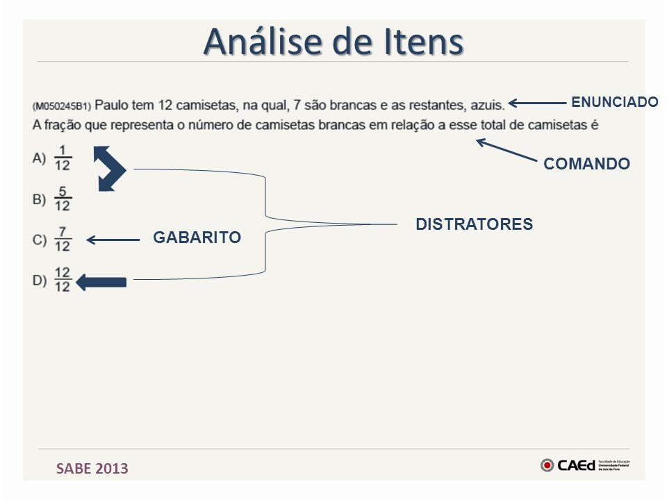 Análise de Itens ENUNCIADO COMANDO DISTRATORES GABARITO