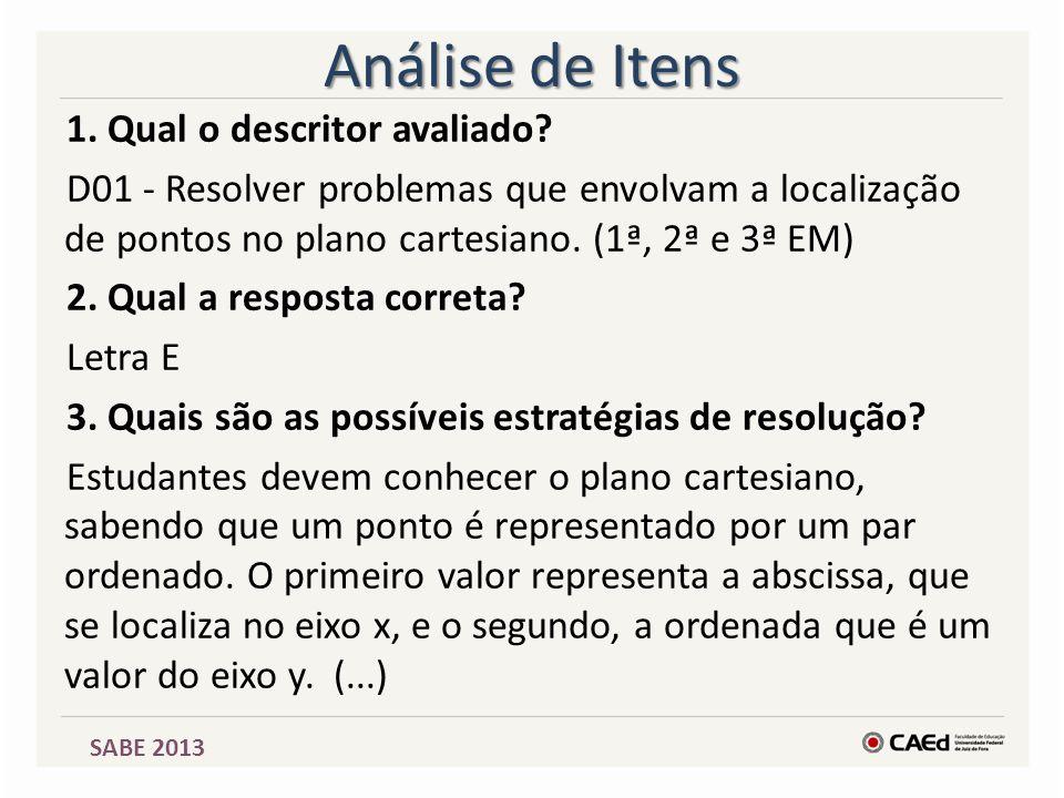 Análise de Itens 1. Qual o descritor avaliado? D01 - Resolver problemas que envolvam a localização de pontos no plano cartesiano. (1ª, 2ª e 3ª EM) 2.