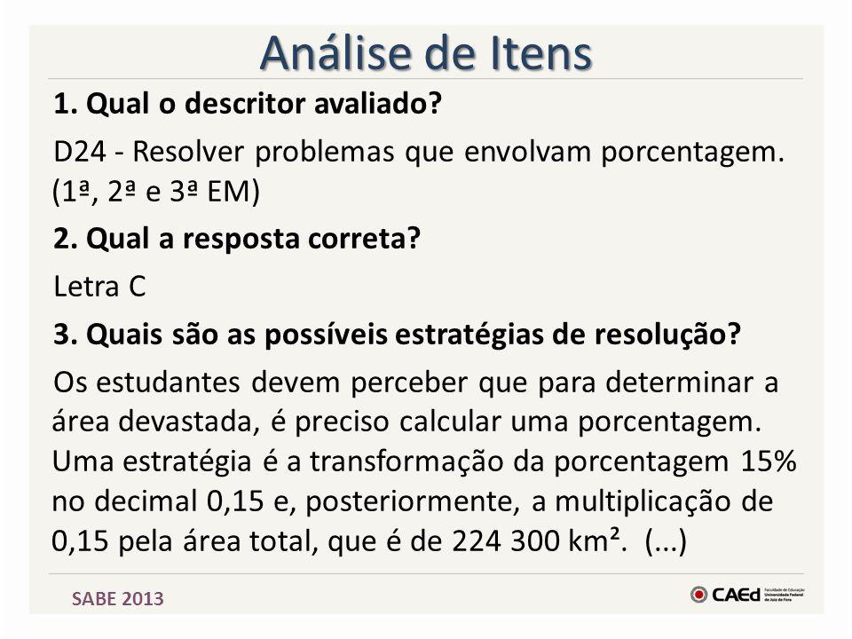 Análise de Itens 1. Qual o descritor avaliado? D24 - Resolver problemas que envolvam porcentagem. (1ª, 2ª e 3ª EM) 2. Qual a resposta correta? Letra C