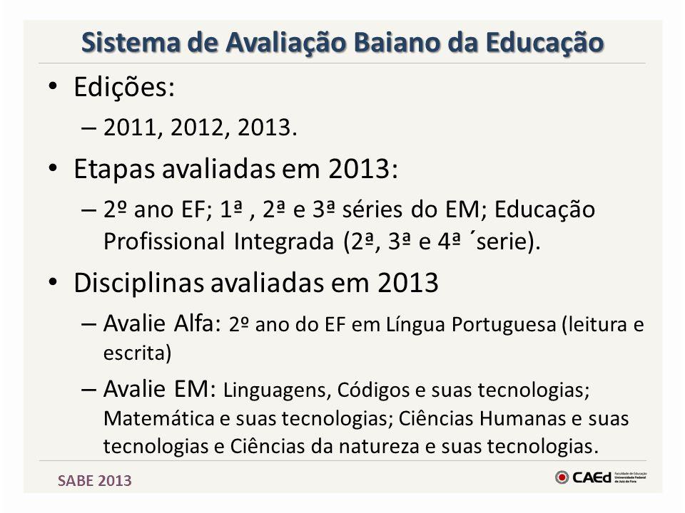 SABE 2013 Edições: – 2011, 2012, 2013. Etapas avaliadas em 2013: – 2º ano EF; 1ª, 2ª e 3ª séries do EM; Educação Profissional Integrada (2ª, 3ª e 4ª ´