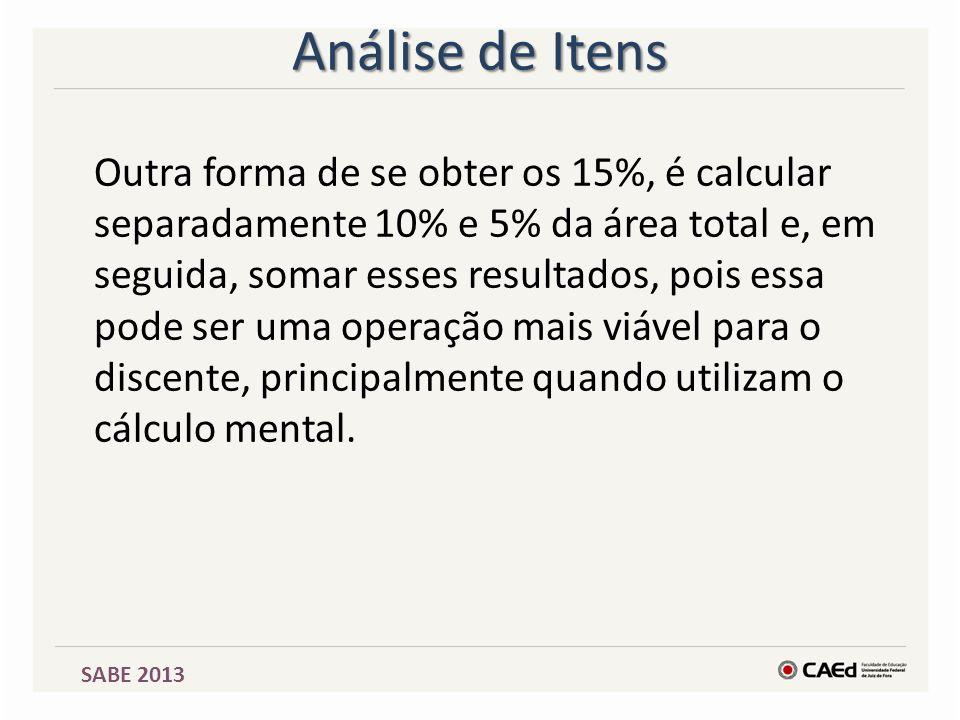 SABE 2013 Análise de Itens Outra forma de se obter os 15%, é calcular separadamente 10% e 5% da área total e, em seguida, somar esses resultados, pois