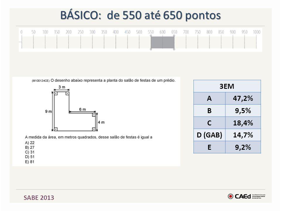SABE 2013 BÁSICO: de 550 até 650 pontos 3EM A47,2% B9,5% C18,4% D (GAB)14,7% E9,2%
