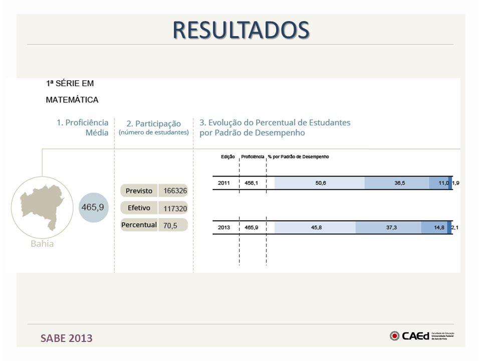 SABE 2013 RESULTADOS