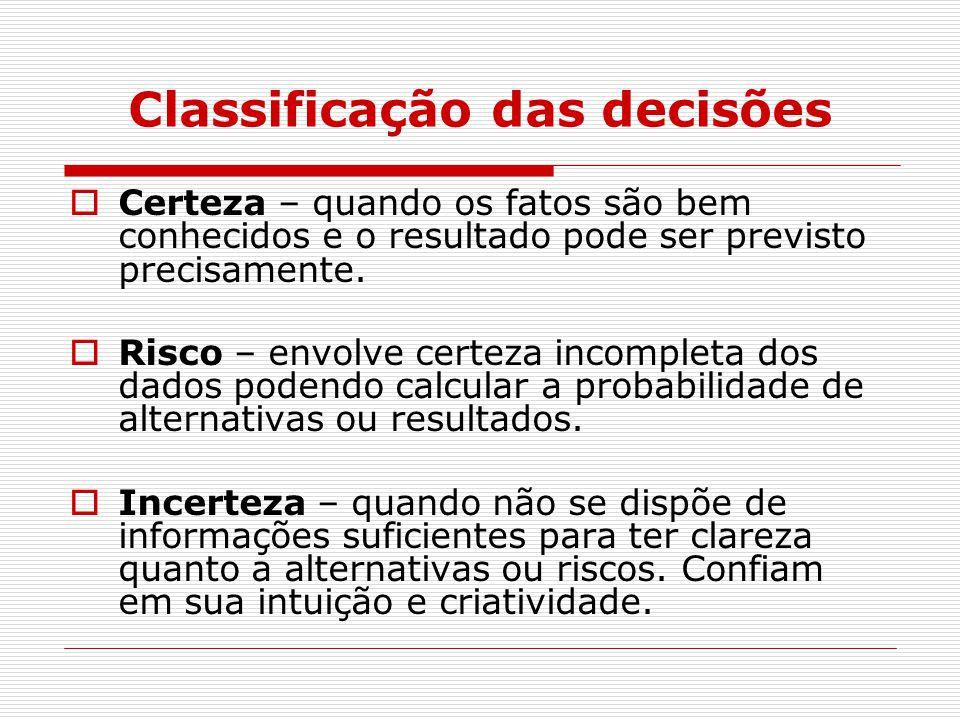 Classificação das decisões  Certeza – quando os fatos são bem conhecidos e o resultado pode ser previsto precisamente.