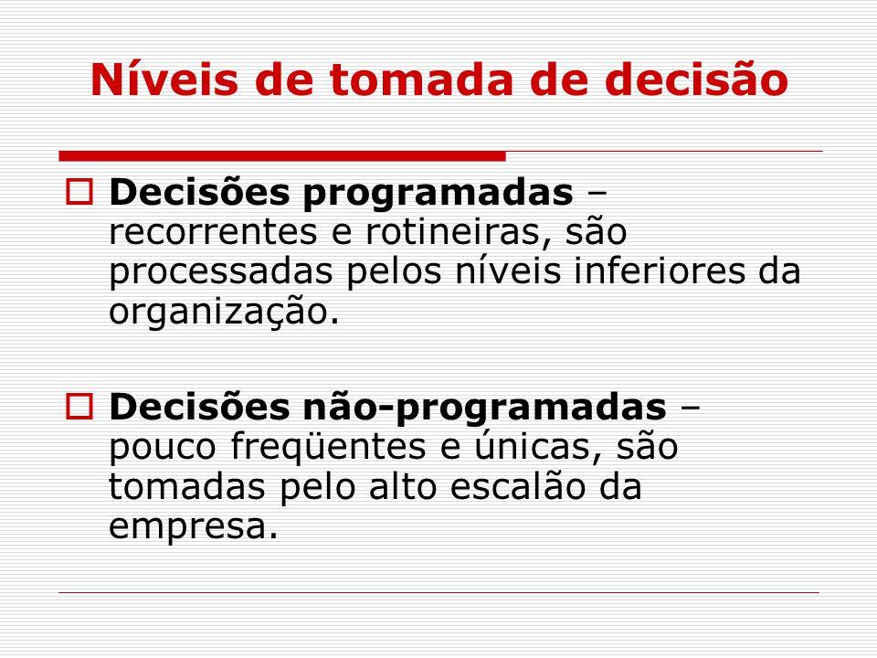 Níveis de tomada de decisão  Decisões programadas – recorrentes e rotineiras, são processadas pelos níveis inferiores da organização.