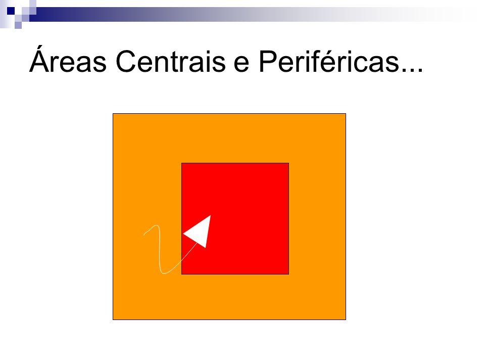 Áreas Centrais e Periféricas...