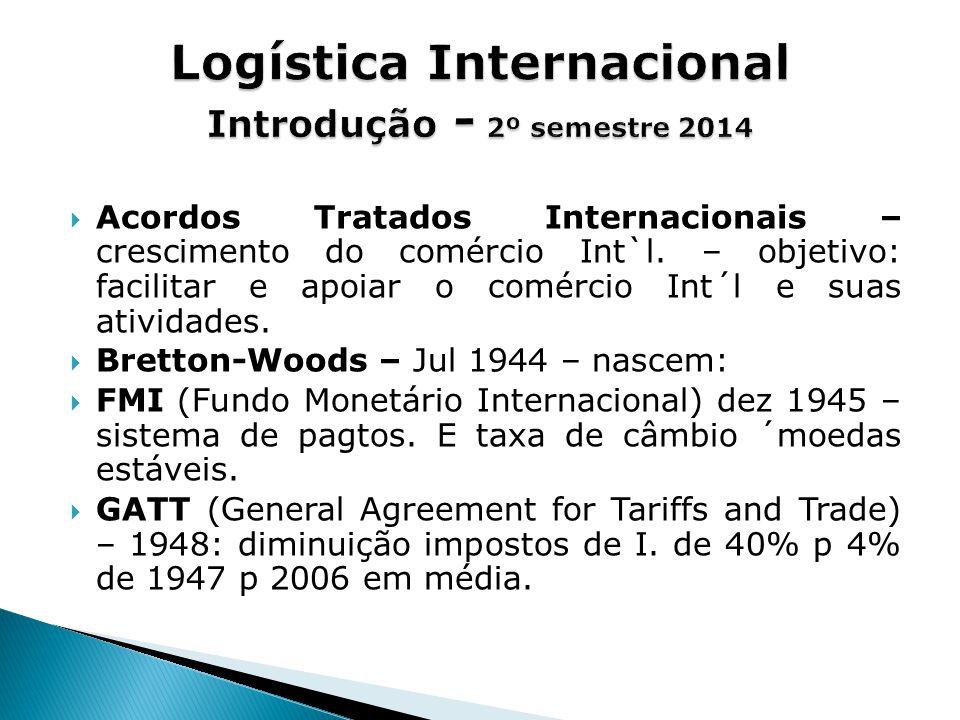 Acordos Tratados Internacionais – crescimento do comércio Int`l.