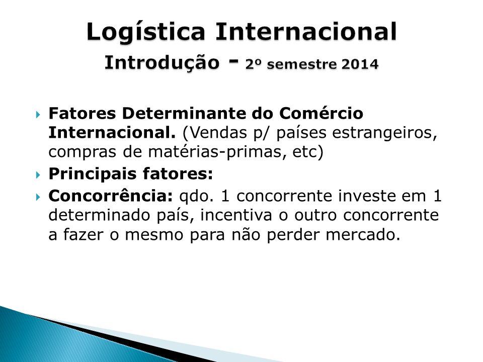  Fatores Determinante do Comércio Internacional.