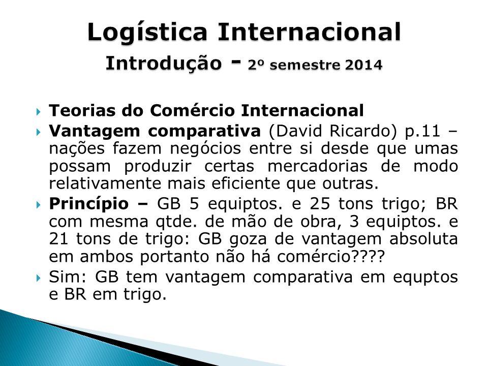  Teorias do Comércio Internacional  Vantagem comparativa (David Ricardo) p.11 – nações fazem negócios entre si desde que umas possam produzir certas mercadorias de modo relativamente mais eficiente que outras.