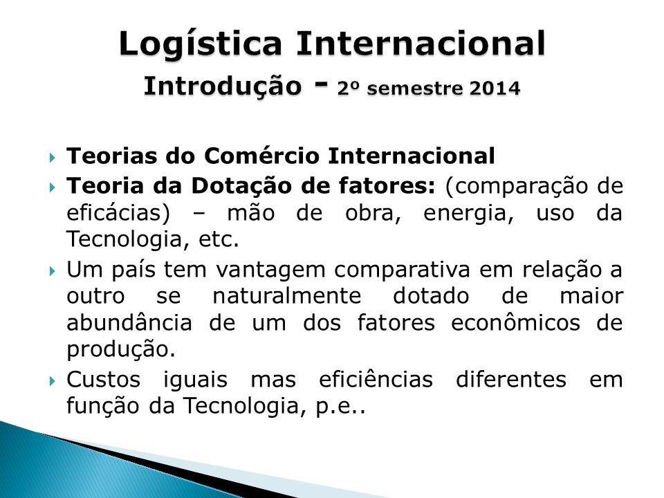  Teorias do Comércio Internacional  Teoria da Dotação de fatores: (comparação de eficácias) – mão de obra, energia, uso da Tecnologia, etc.