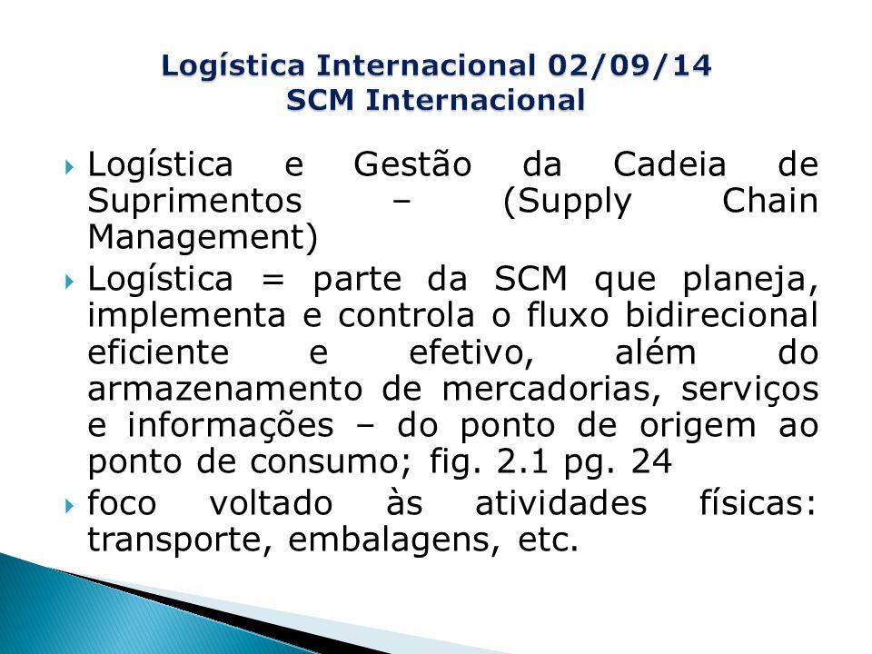  Logística e Gestão da Cadeia de Suprimentos – (Supply Chain Management)  Logística = parte da SCM que planeja, implementa e controla o fluxo bidirecional eficiente e efetivo, além do armazenamento de mercadorias, serviços e informações – do ponto de origem ao ponto de consumo; fig.
