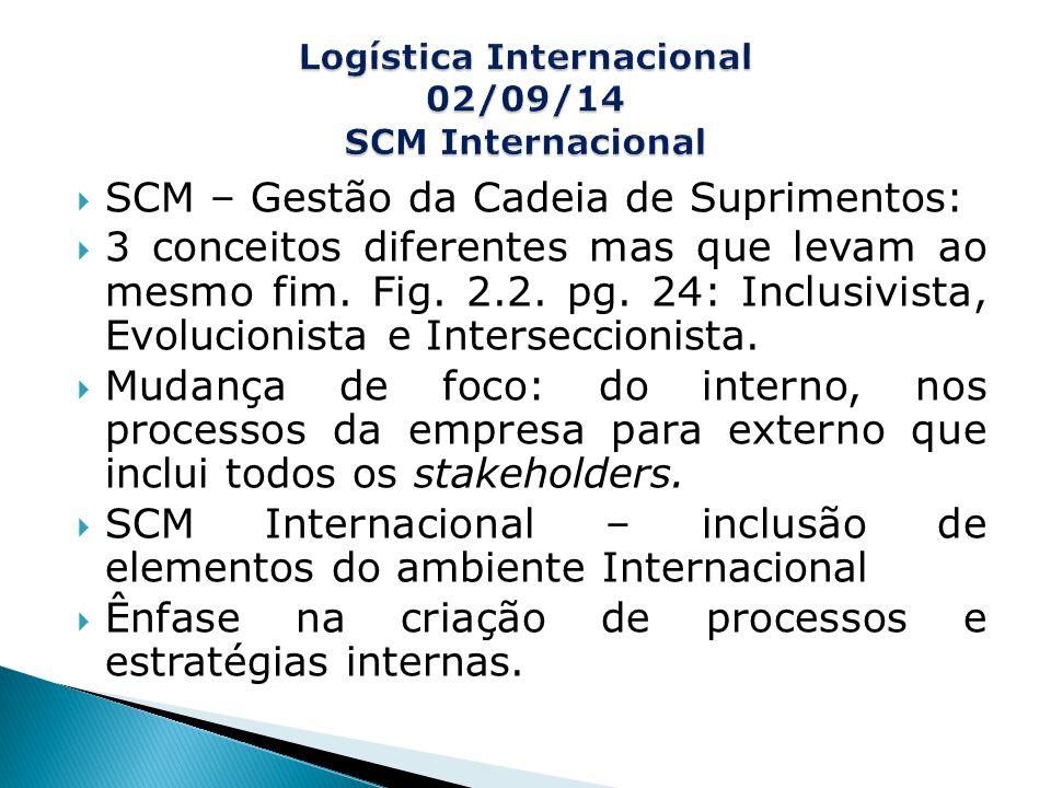  SCM – Gestão da Cadeia de Suprimentos:  3 conceitos diferentes mas que levam ao mesmo fim.