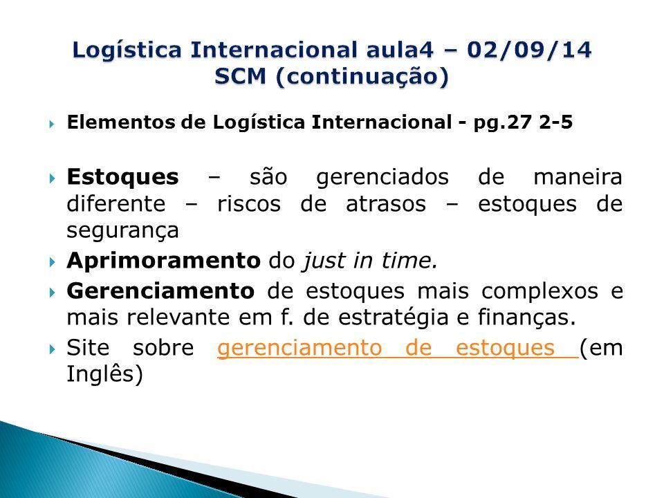  Elementos de Logística Internacional - pg.27 2-5  Estoques – são gerenciados de maneira diferente – riscos de atrasos – estoques de segurança  Aprimoramento do just in time.