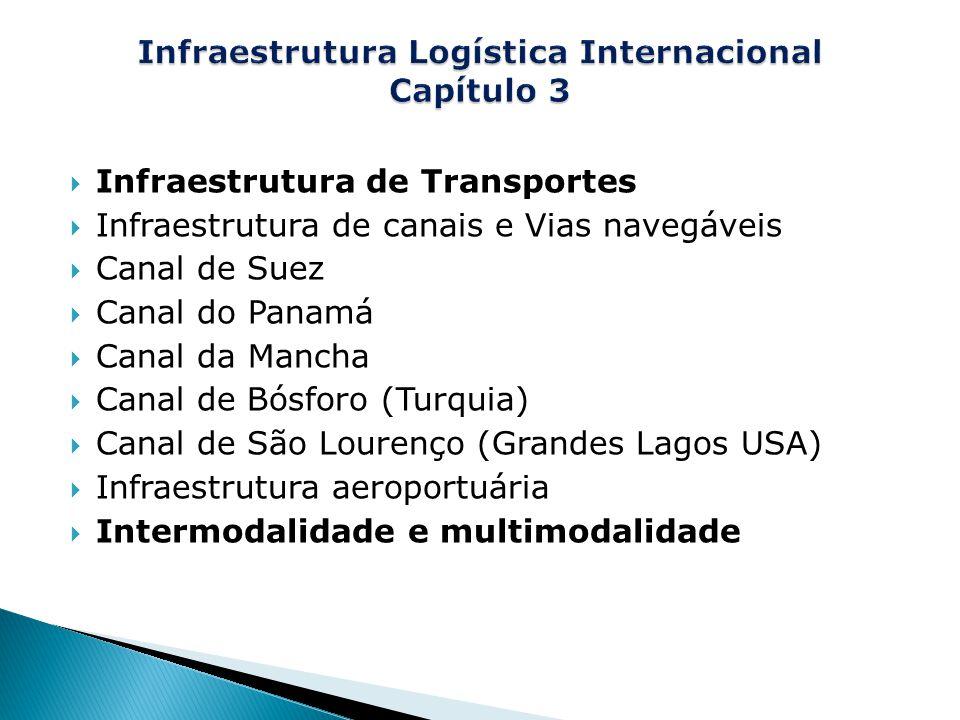  Infraestrutura de Transportes  Infraestrutura de canais e Vias navegáveis  Canal de Suez  Canal do Panamá  Canal da Mancha  Canal de Bósforo (Turquia)  Canal de São Lourenço (Grandes Lagos USA)  Infraestrutura aeroportuária  Intermodalidade e multimodalidade