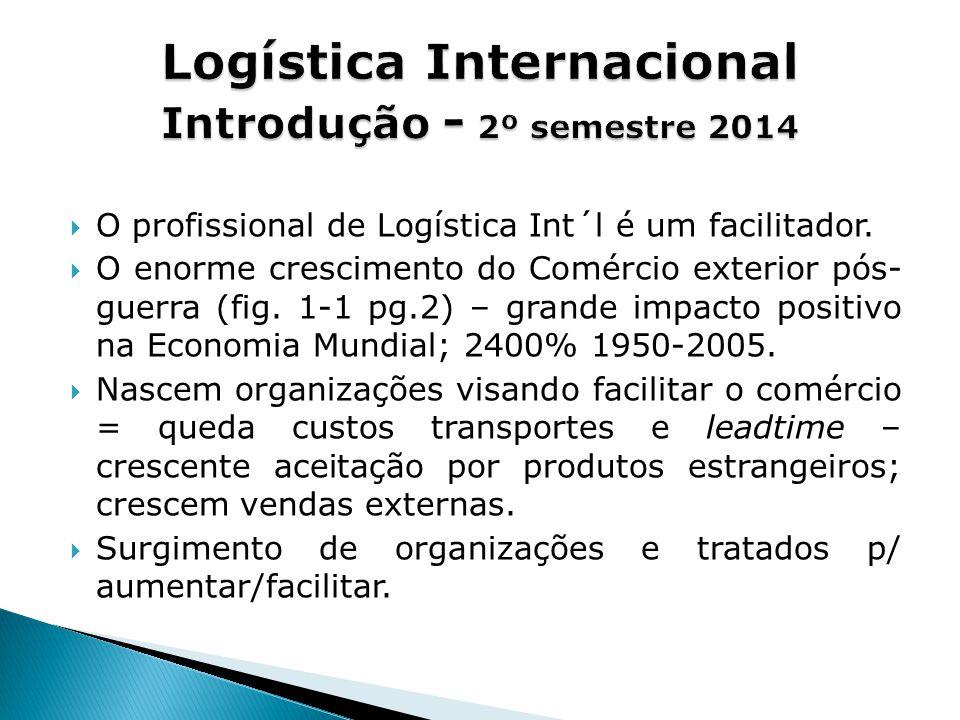  O profissional de Logística Int´l é um facilitador.