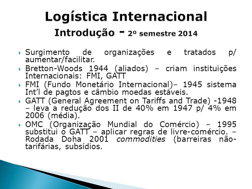  Bretton-Woods 1944 (aliados) – criam instituições Internacionais: FMI, GATT  FMI (Fundo Monetário Internacional)– 1945 sistema Int'l de pagtos e câmbio moedas estáveis.