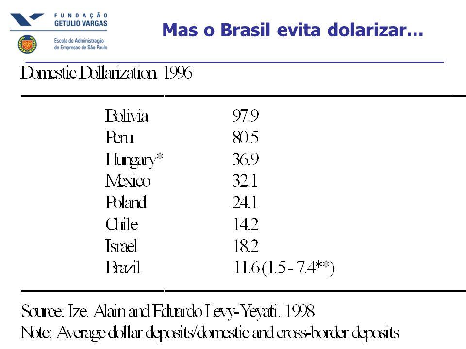 Mas o Brasil evita dolarizar...