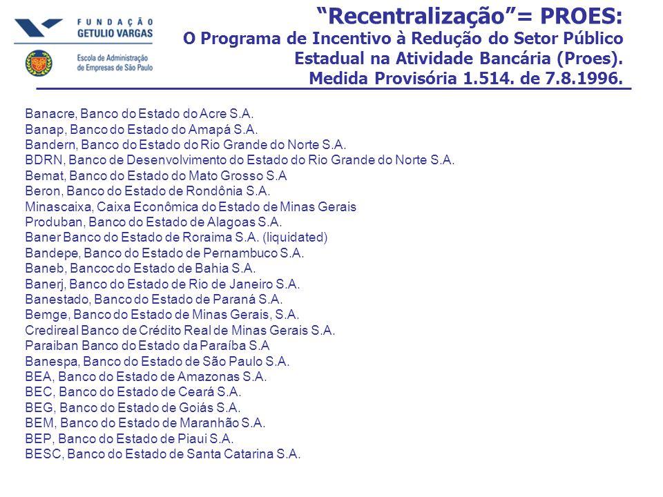 """""""Recentralização""""= PROES: O Programa de Incentivo à Redução do Setor Público Estadual na Atividade Bancária (Proes). Medida Provisória 1.514. de 7.8.1"""