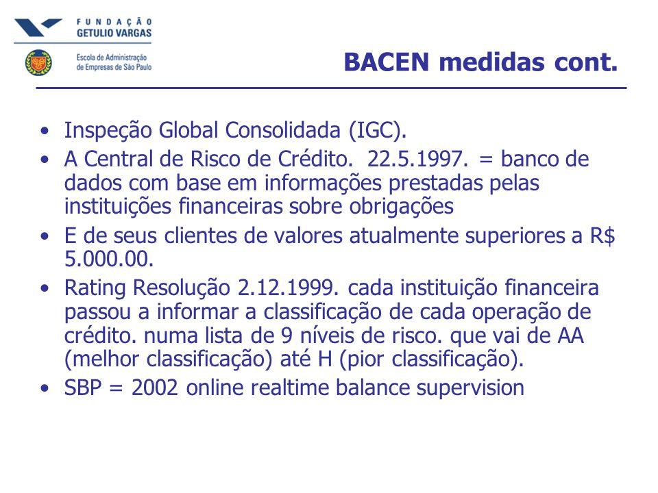 BACEN medidas cont. Inspeção Global Consolidada (IGC). A Central de Risco de Crédito. 22.5.1997. = banco de dados com base em informações prestadas pe