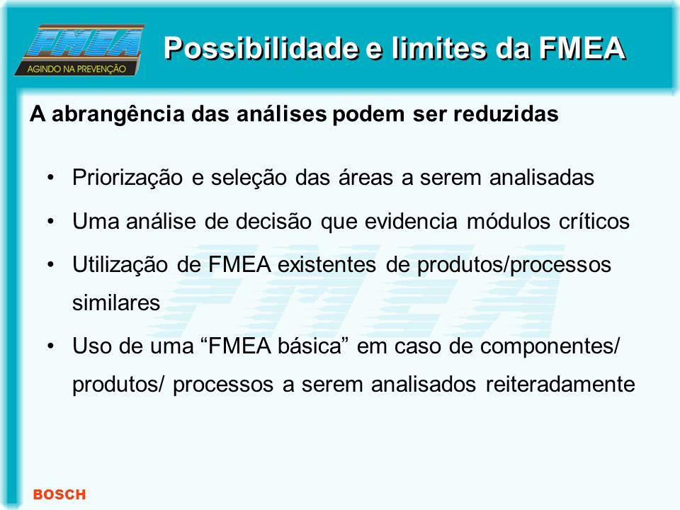 BOSCH Priorização e seleção das áreas a serem analisadas Uma análise de decisão que evidencia módulos críticos Utilização de FMEA existentes de produtos/processos similares Uso de uma FMEA básica em caso de componentes/ produtos/ processos a serem analisados reiteradamente A abrangência das análises podem ser reduzidas Possibilidade e limites da FMEA