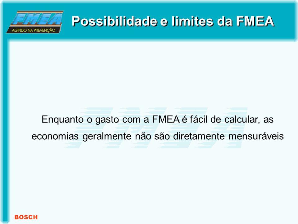 BOSCH Enquanto o gasto com a FMEA é fácil de calcular, as economias geralmente não são diretamente mensuráveis Possibilidade e limites da FMEA