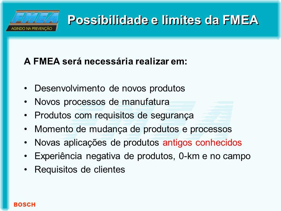 BOSCH A FMEA será necessária realizar em: Desenvolvimento de novos produtos Novos processos de manufatura Produtos com requisitos de segurança Momento de mudança de produtos e processos Novas aplicações de produtos antigos conhecidos Experiência negativa de produtos, 0-km e no campo Requisitos de clientes Possibilidade e limites da FMEA