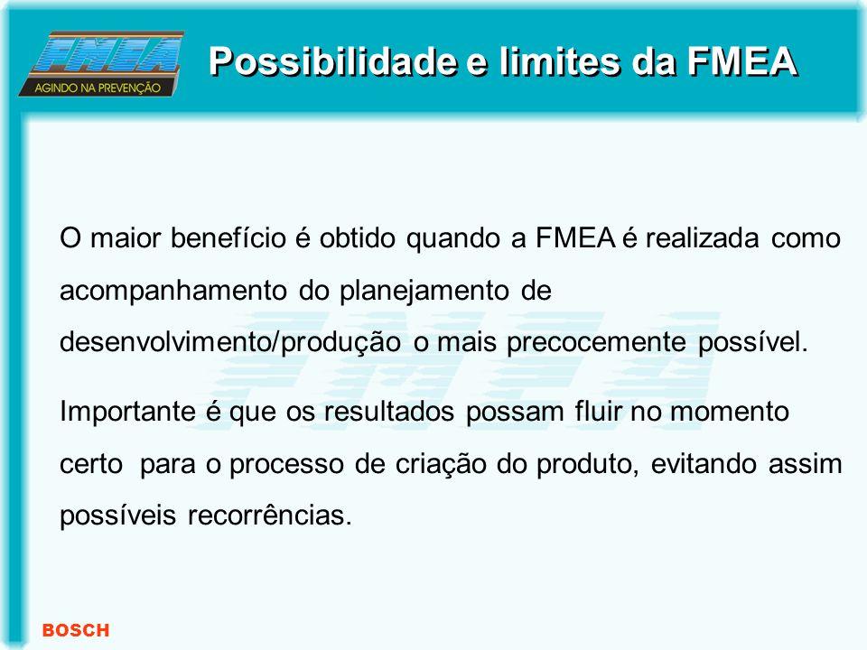 BOSCH O maior benefício é obtido quando a FMEA é realizada como acompanhamento do planejamento de desenvolvimento/produção o mais precocemente possível.