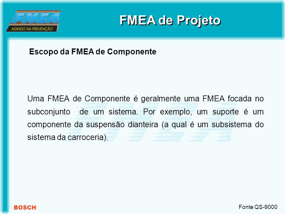 BOSCH Uma FMEA de Componente é geralmente uma FMEA focada no subconjunto de um sistema.